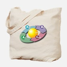 PDCA - Plan Do Check Act Tote Bag