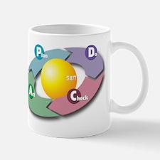 PDCA - Plan Do Check Act Mugs