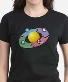 PDCA - Plan Do Check Act T-Shirt