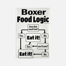 Boxer Food Rectangle Magnet
