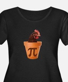 Funny Mathematics T