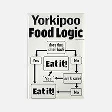 Yorkiepoo Food Rectangle Magnet