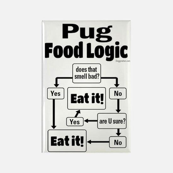 Pug Food Rectangle Magnet