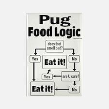 Pug Food Rectangle Magnet (10 pack)