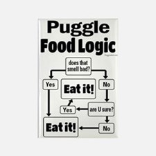 Puggle Food Rectangle Magnet