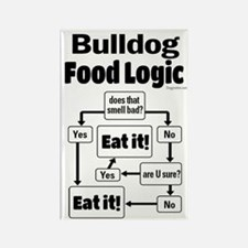 Bulldog Food Rectangle Magnet
