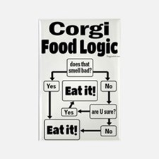 Corgi Food Rectangle Magnet