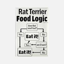 Rat Terrier Food Rectangle Magnet