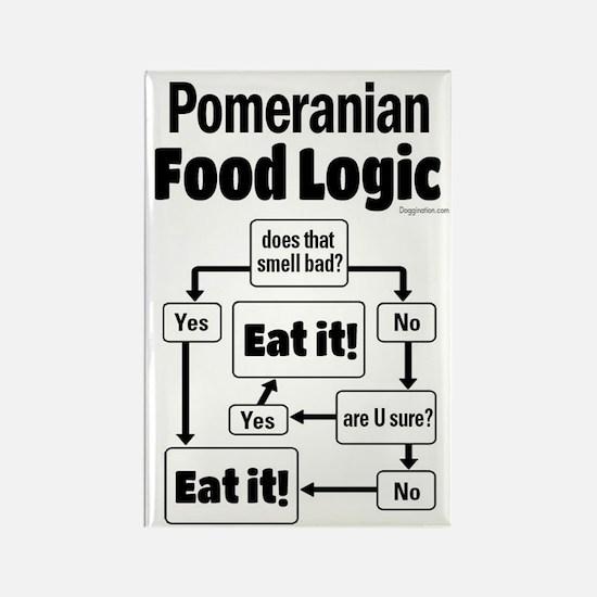 Pomeranian Food Rectangle Magnet