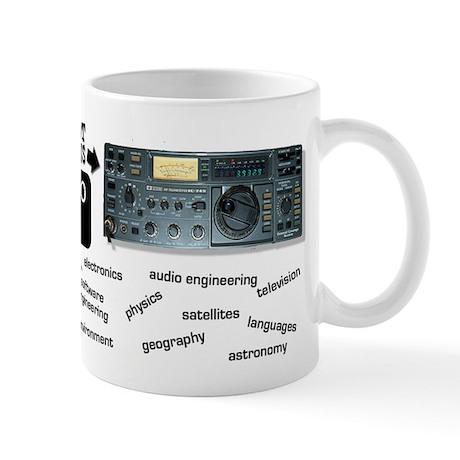 Gift ideas for a HAM radio Operator? : amateurradio - Reddit