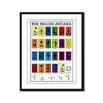 The Major Arcana Framed Panel Print