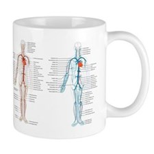 Blood circulatory chart Mug