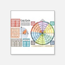 "Cute Trigonometry Square Sticker 3"" x 3"""