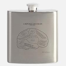 Republican Brain Flask