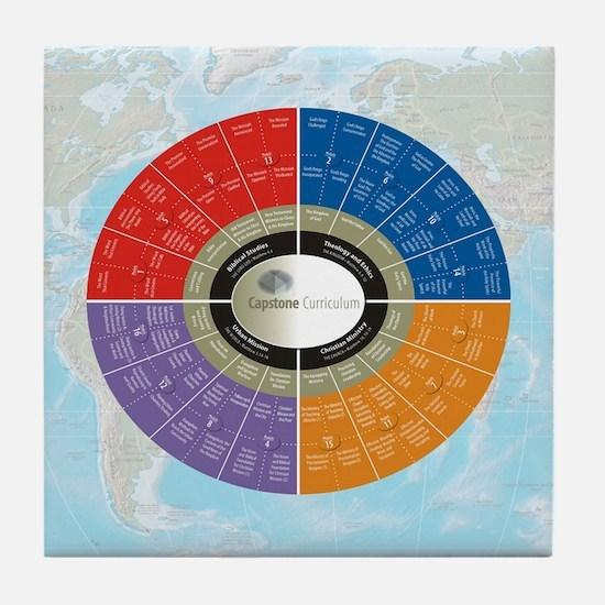Capstone Circle Tile Coaster