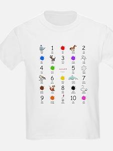 Austrian Language T-Shirt