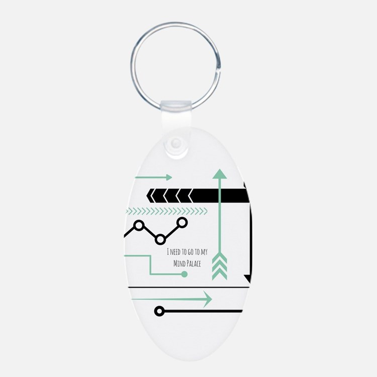 Mind Palace Keychains