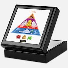 Funny Food pyramid Keepsake Box