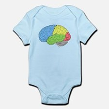 Primary Brain Body Suit