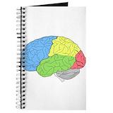 Brain Journals & Spiral Notebooks
