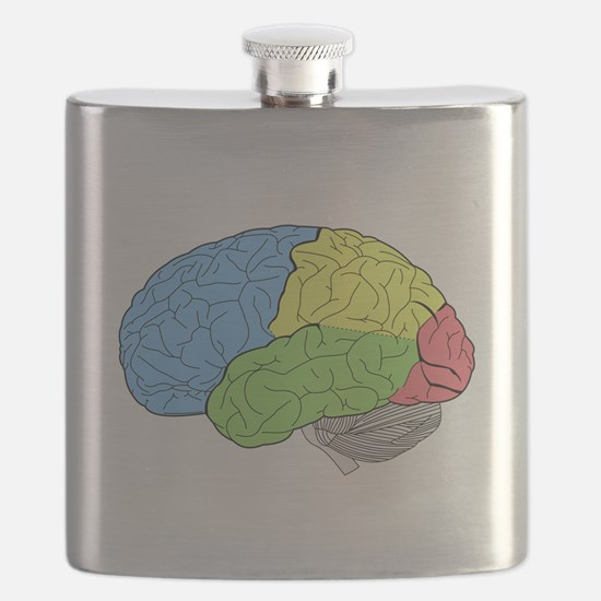 Primary Brain Flask