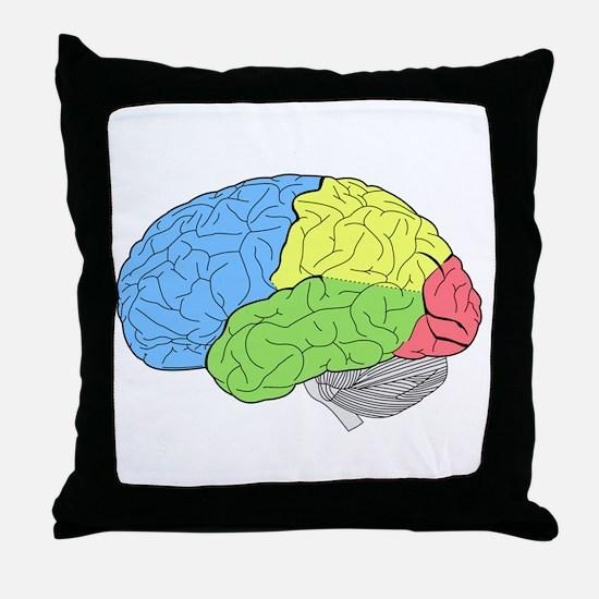 Primary Brain Throw Pillow