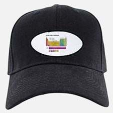 Cute Periodic table of elements Baseball Hat