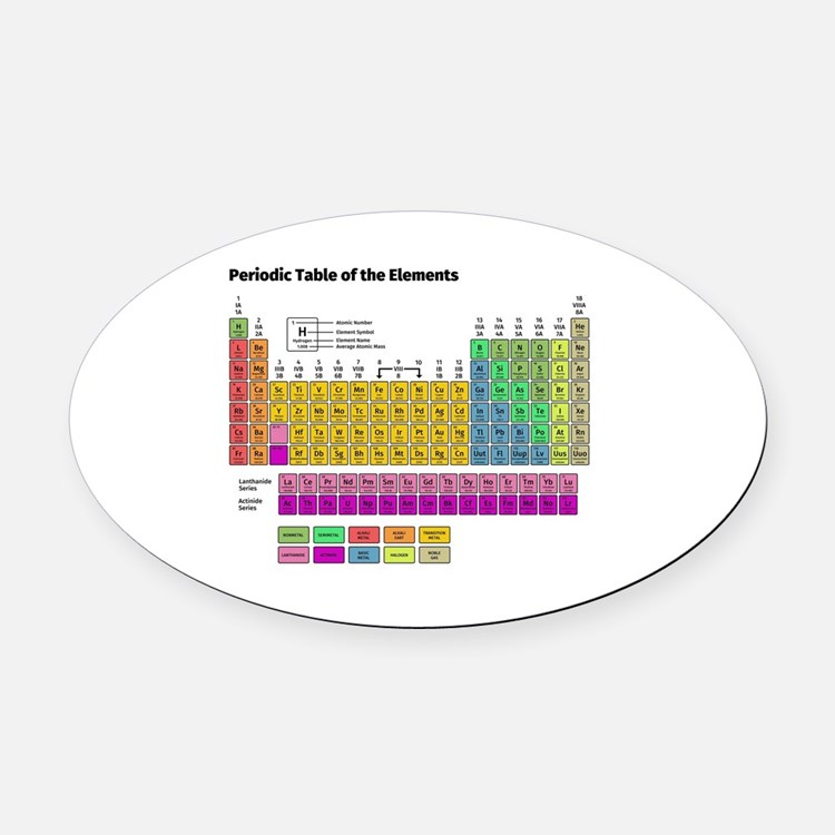 Cute Periodic table of elements Oval Car Magnet