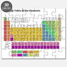 Cute Atomic Puzzle