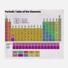 Cute Periodic table elements Throw Blanket