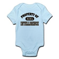 Property of Intelligence Body Suit