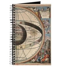 System Ptolemaic Journal