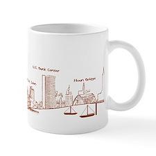 Milwaukee Skyline Cream Mugs