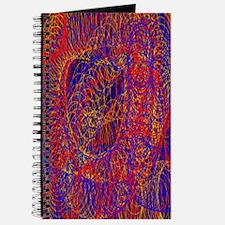 Unique Karp Journal