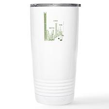 Milwaukee Skyline Green Travel Mug