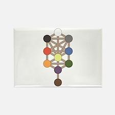 Kabbalah Magnets
