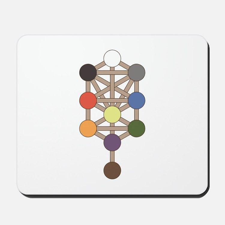 Kabbalah Mousepad