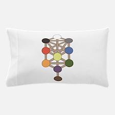 Kabbalah Pillow Case