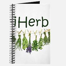 iHerb Journal