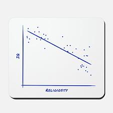 IQ vs Religiosity Mousepad