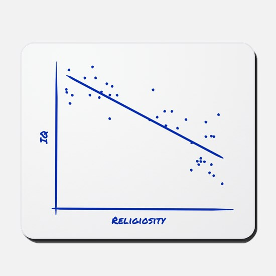 IQ vs Religiosity Mousepad