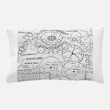 Garden Blueprint Section Pillow Case