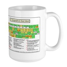 Vim Cheat Sheet Mugs