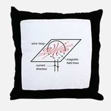 Wire loop magnetic filed Throw Pillow