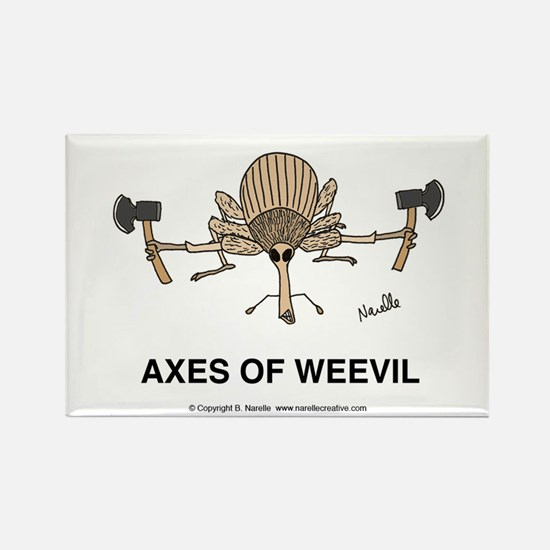 Axes of Weevil Magnet
