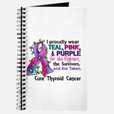 For Fighters Survivors Taken Thyroid Cance Journal
