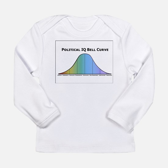 Political IQ Bell Curve Long Sleeve T-Shirt