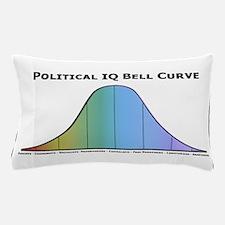 Unique Marx Pillow Case