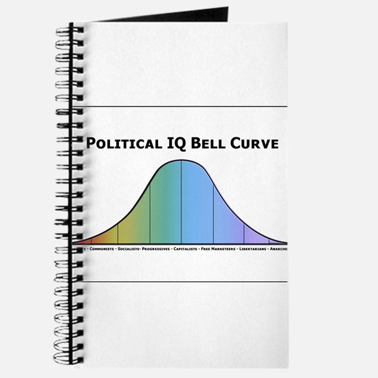Cute Progressivism Journal