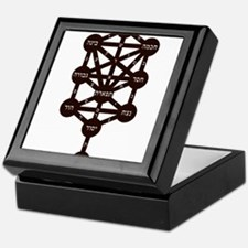Kabbalah Judaism Tradition Hebrew Alp Keepsake Box
